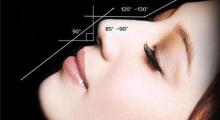 做隆鼻手术的价格大概是多少?...