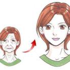 注射肉毒素除皱会引起肤色不均匀,效果不自然吗